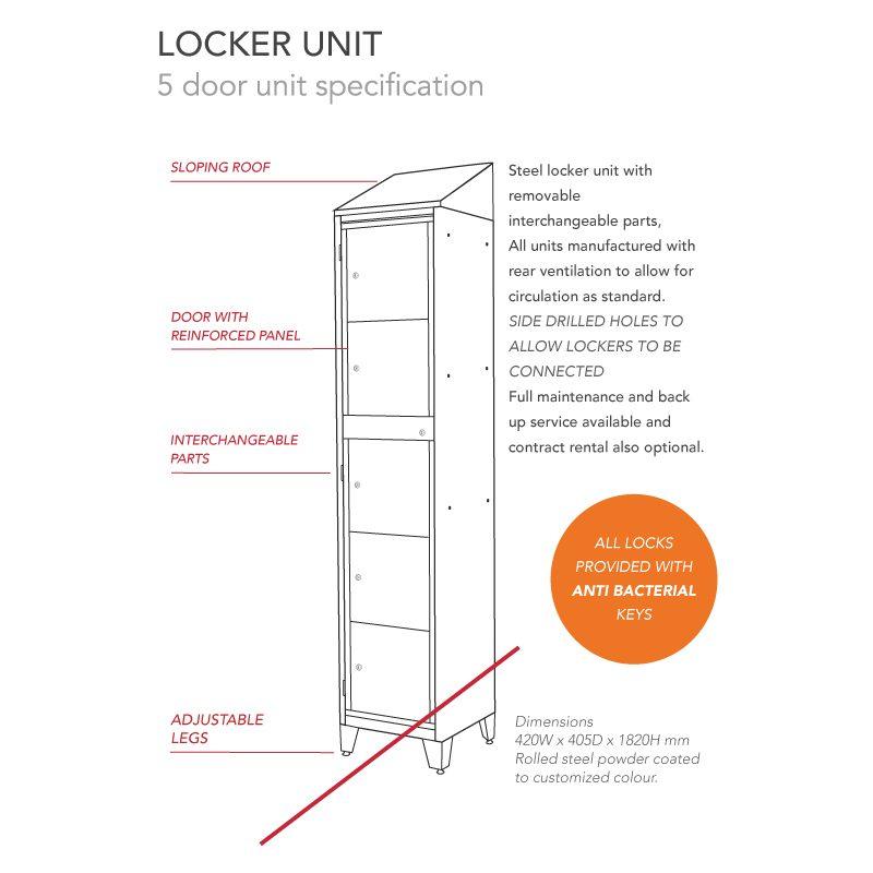 locker-spec
